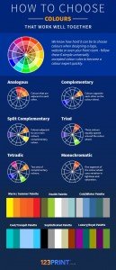 How to Choose Colors that go Well Together Infographic